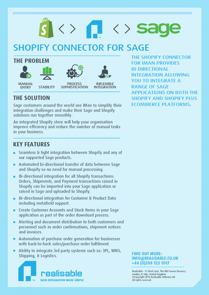 Shopify-Product-Brief